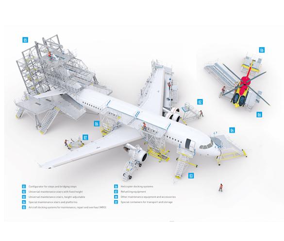 Aviation Maintenance Equipments